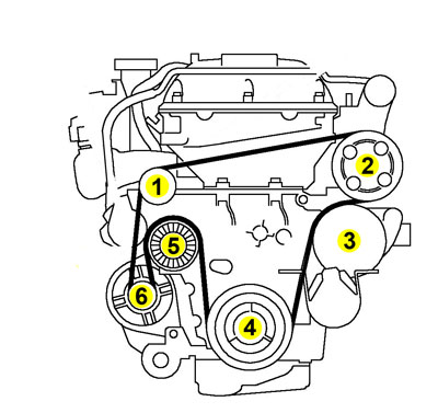 120575 Saab 9 3 1999 Servoslang on mitsubishi wiring diagram