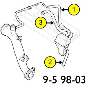 Byta Vevhusventilation Audi A4 Begagnad Bil
