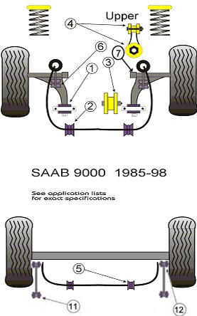 12756079 also 304307 additionally Oe82270 90490477 as well 12848626 together with Pf7575 pff66 125. on 1998 saab 9 2x